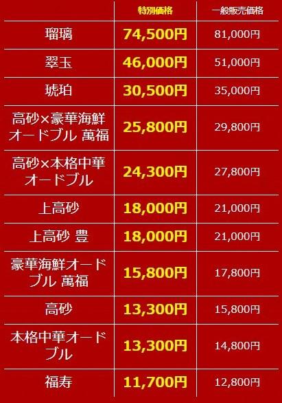 オイシックスおせち2021 夏割価格