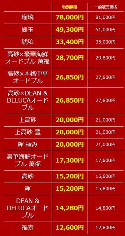 オイシックスおせち2021 10月割 価格